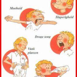 Een infographic die de symptomen van een te hoge bloedsuiker laten zien.