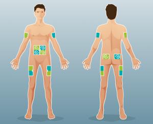 Een afbeelding van een jongeman waarbij met blauwe en groene kleurtjes de juiste plekken staan aangegeven om insuline te injecteren